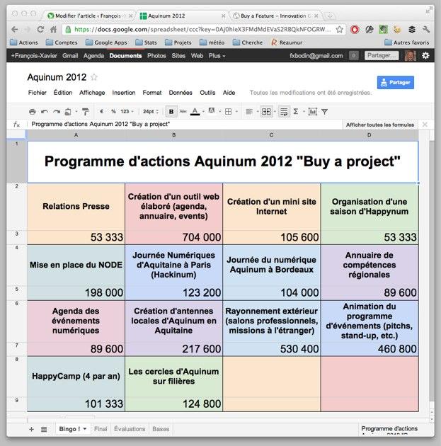 Buy a project, ou comment décider en 45 mn du programme d'action d'Aquinum pour 2012